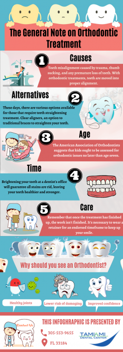 Retain your Beautiful Smile by Orthodontics