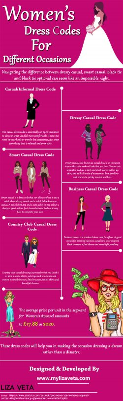 Women's Dress Codes for different Occasions