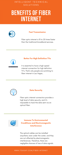 Benefits of Fiber Internet – Intelligent Technical Solutions