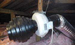Heat Pumps Southland