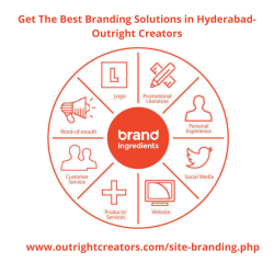 Get The Best Branding Solutions in Hyderabad – Outright Creators