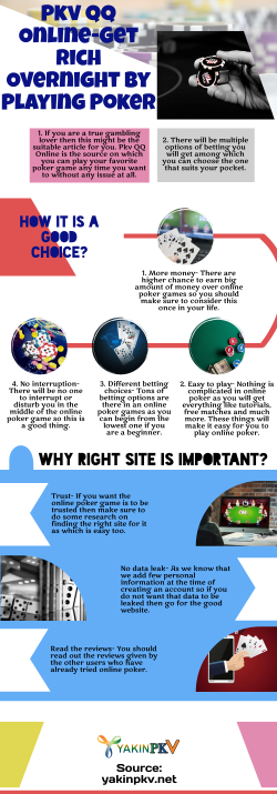 Pkv QQ Online-Choosing the right site for your online poker