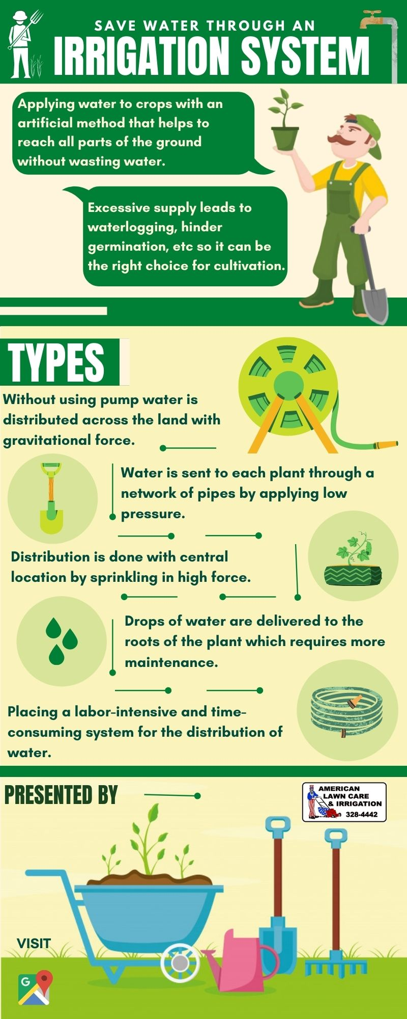 The Perfect Irrigation Solutions