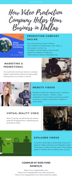 Video Production Company Dallas
