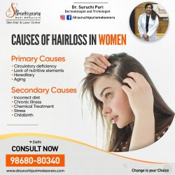 Hair Specialist in Delhi- Best Trichologist