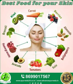 Best Foods for Healthy Skin Complexion