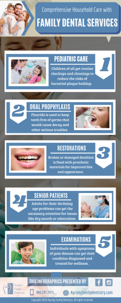 General Dentistry for the Whole Family