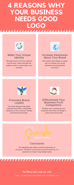4 Reasons Why Your Business Needs Good Logo