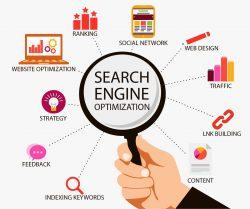 Get Best Digital Marketing Services – Bridge City Firm