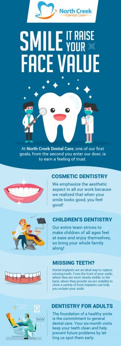Choose North Creek Dental Care for Quality Dental Treatments in Tinley Park, IL