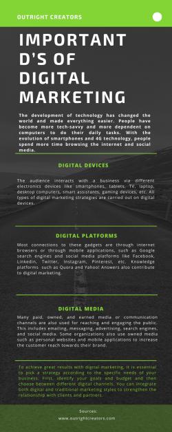 Important D's Of Digital Marketing