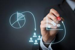Kieth Burley – Effective Marketing Strategies for Business