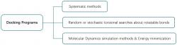 Lead Drug Screening, Scoring, and Ranking – MedAI