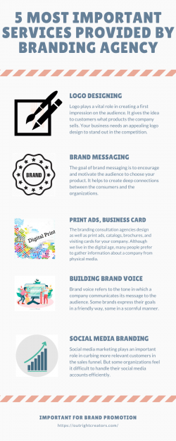5 MOST IMPORTANT SERVICES PROVIDED BY BRANDING AGENCY