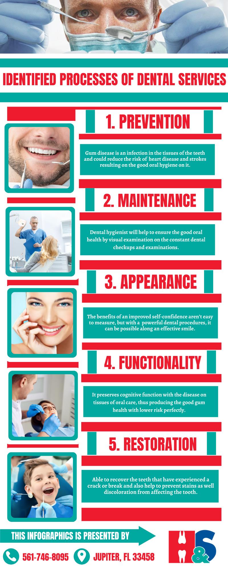 Premium Dental Treatments for Whiten Teeth