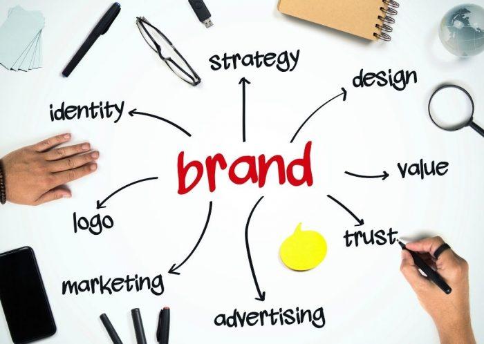 Strategic Branding for Business
