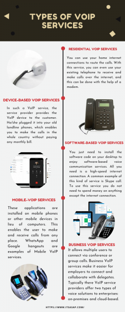 Types of VoIP Services You Should Know About
