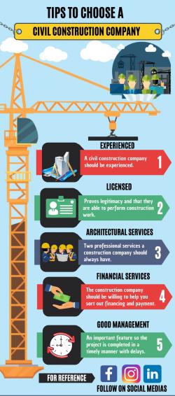 What is Civil Construction Service?