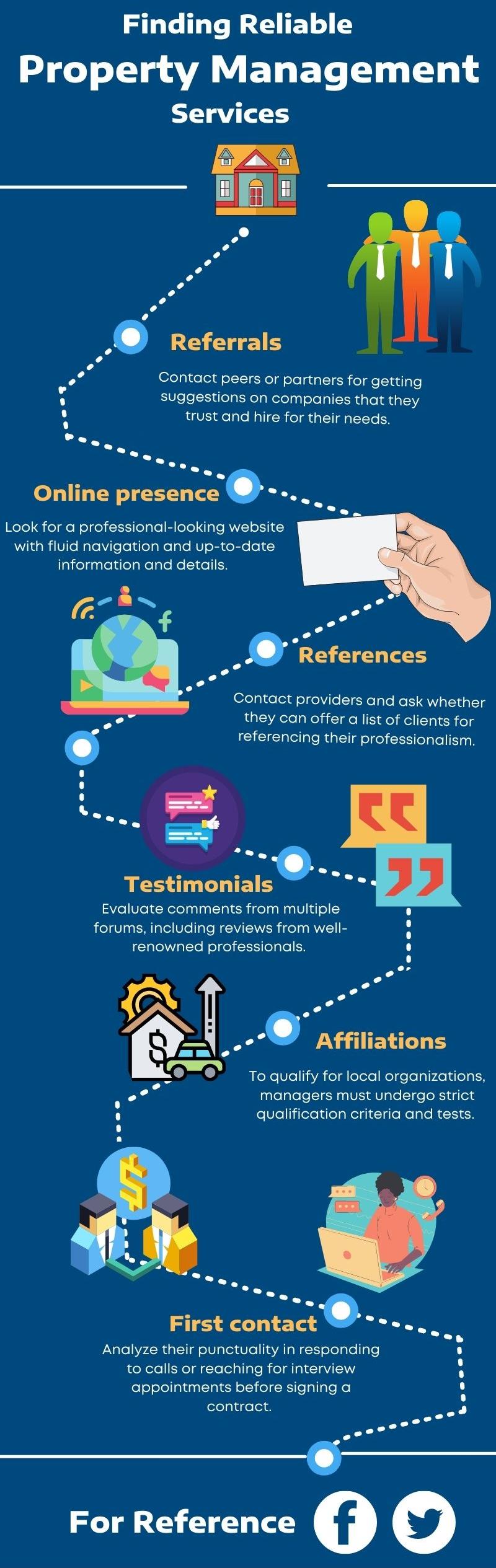 Basics of a Good Property Management Services
