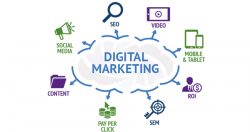 Get The Best Digital Marketing From Andrew Rudnick Boca Raton