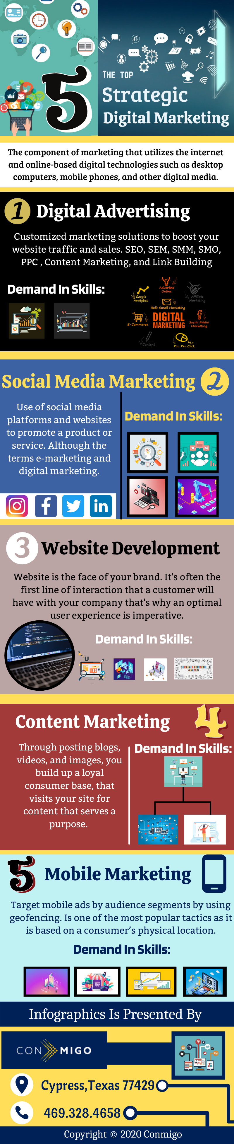 Digital Marketing Services for Your Business