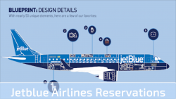 Jetblue Phone Number for Reservations