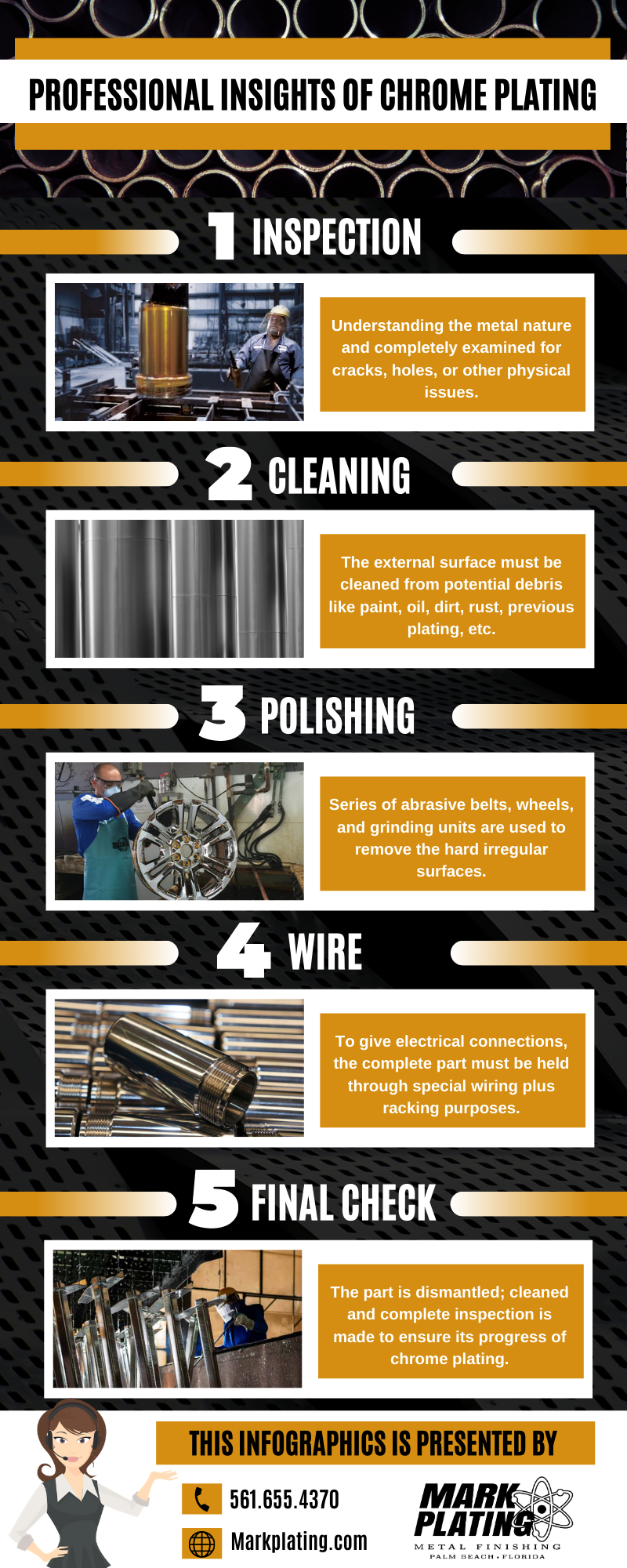 Premium Metal Finishing Services