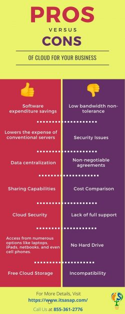Pros And Cons Of Cloud For Your Business