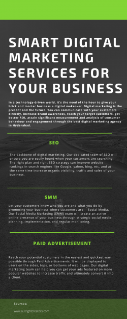 Smart Digital Marketing Services For Your Business