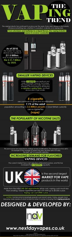 The Vaping Trend