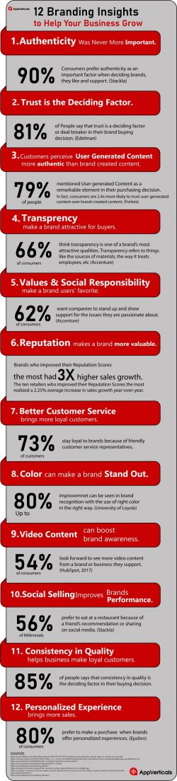 12 Branding Insights to Help Your Business Grow