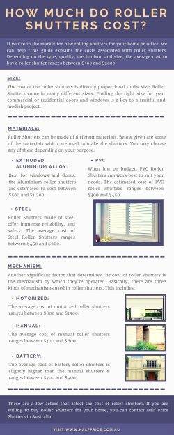How Much Do Roller Shutters Cost?