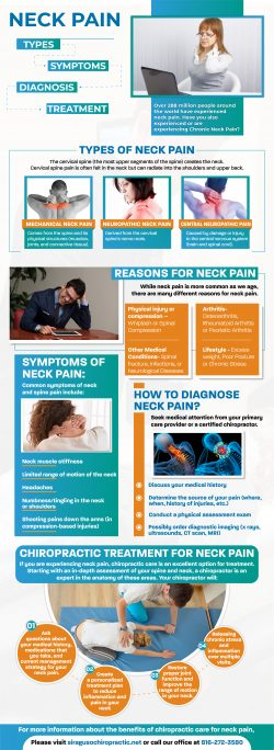 Neck Pain Causes, Types, Symptoms, Diagnosis, and Treatment