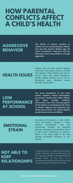 Ammirati Counseling- Parental Conflicts Affect A Child's Health