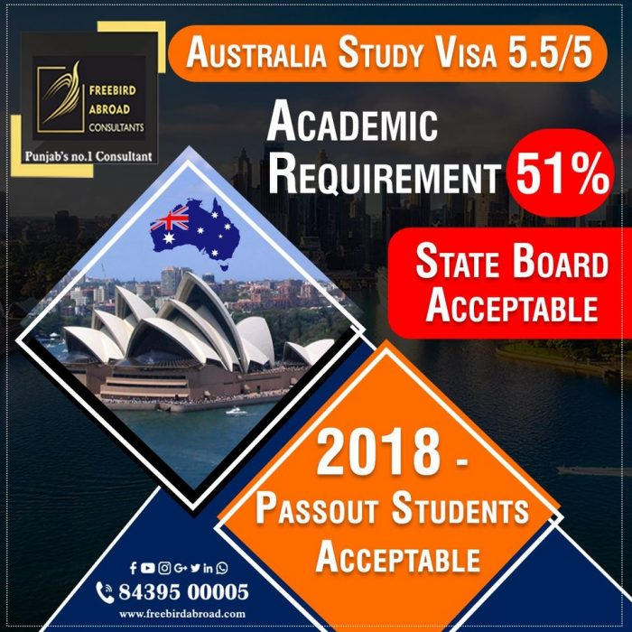 Study and Settle In Australia 2018 Pass out Acceptable. Academic 51% IELTS/PTE 🎓✈️