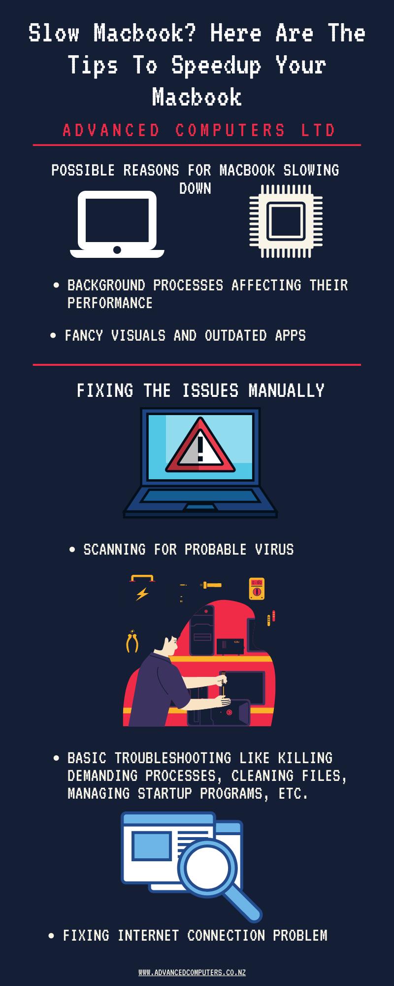 Tips To Speedup Your Slow MacBook