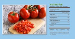 Tomato Facts By John Deschauer