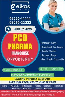 Monopoly medicine company in india