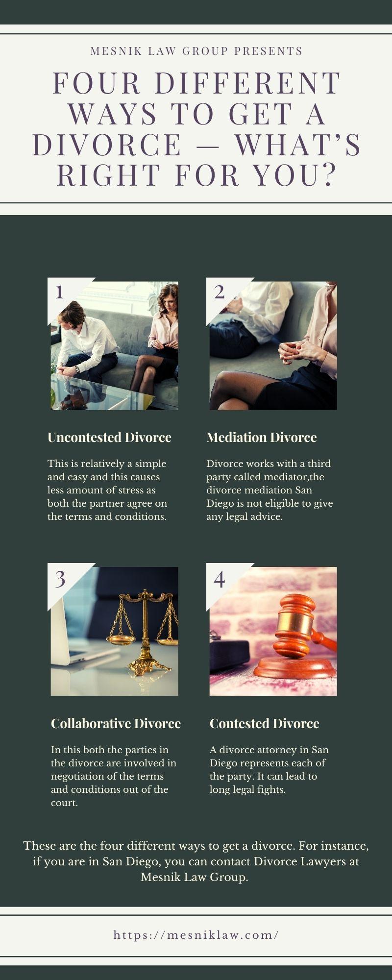 Four Different Ways to Get a Divorce