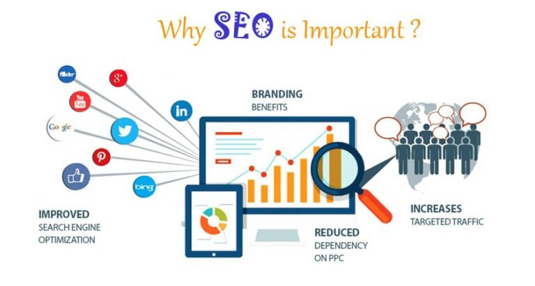 Top Qualified Reasons Why You Need SEO Services