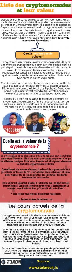 Les avant-gardes de la cryptomonnaie