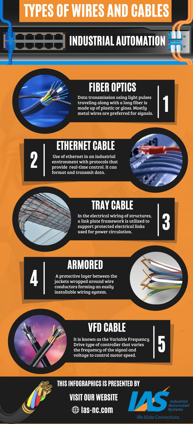 Industrial Communications Cable for Your Business