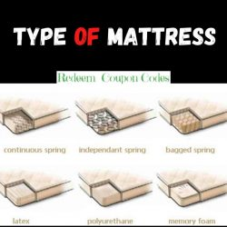 What Type of Mattress are Available in Market