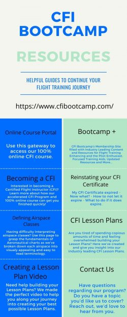 CFI Lesson Plans