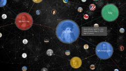 What Is The Google Knowledge Graph And How Does It Work?