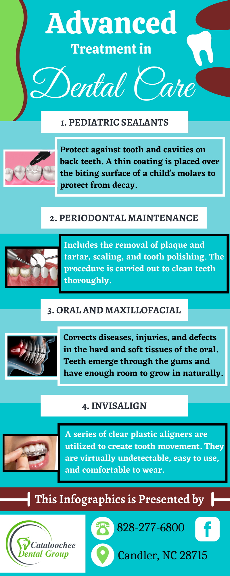 Improve the Oral Health by Trending Technology