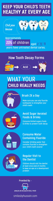 Best Pediatric Dentist in Washington, DC That Kids Love