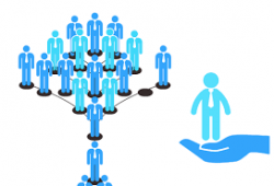 Best Recruitment Agency In Florida | Direct IT Staffing