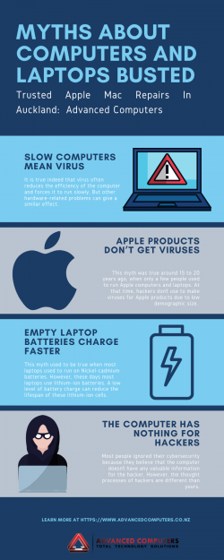 Myths About Computers and Laptops Busted