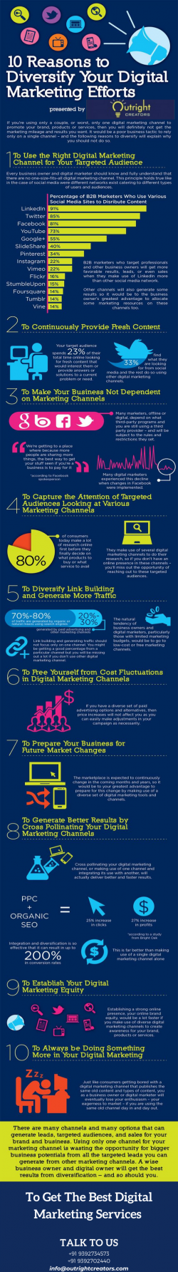 Reasons to Diversify Your Digital Marketing Efforts – Outright Creators